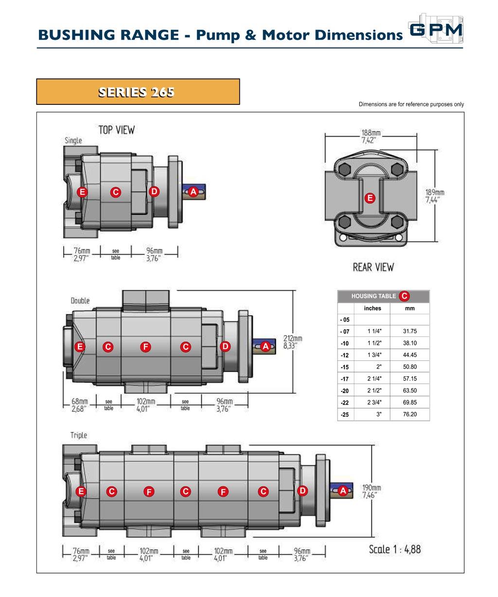 GPM Bushing Pump & Motor Dimensions-4